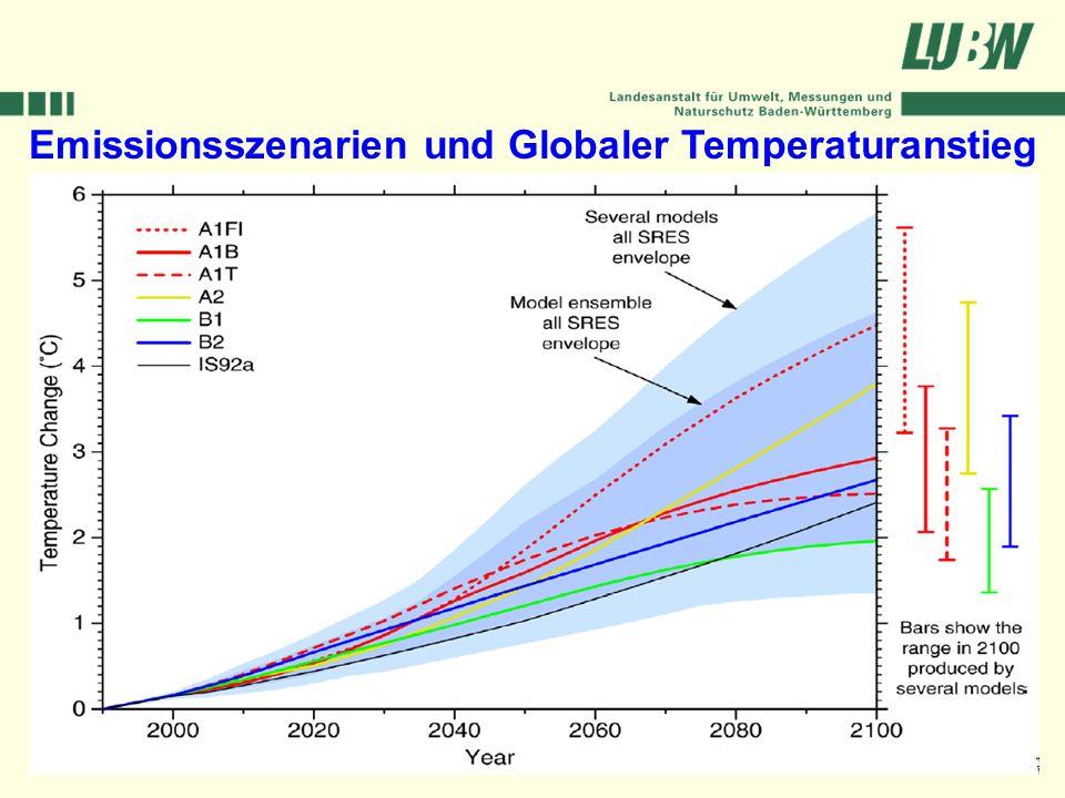 Klimawandel und Hochwasser im Südwesten Stuttgart, 08. März 2006 Emissionsszenarien und Globaler Temperaturanstieg