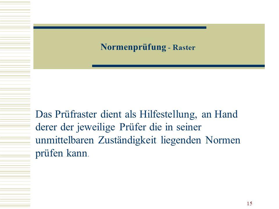 15 Normenprüfung - Raster Das Prüfraster dient als Hilfestellung, an Hand derer der jeweilige Prüfer die in seiner unmittelbaren Zuständigkeit liegend