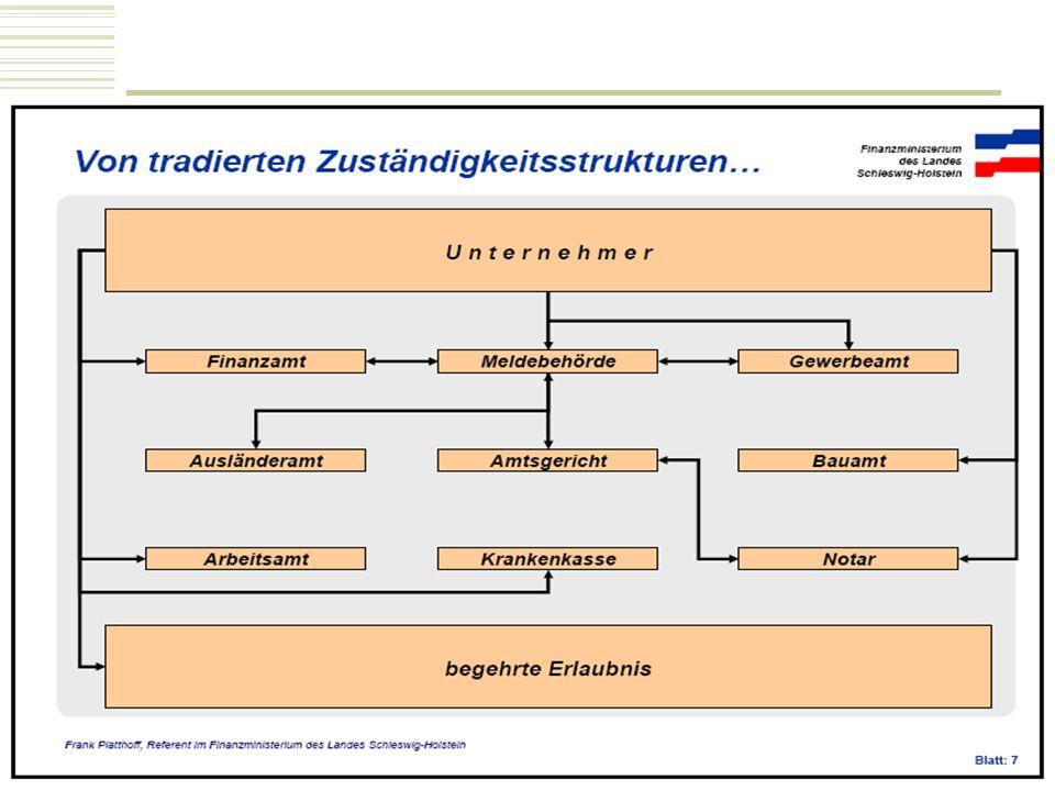 20 18 Saarland Ministerium für Wirtschaft und Wissenschaft Von deutschen Zuständigkeitsstrukturen