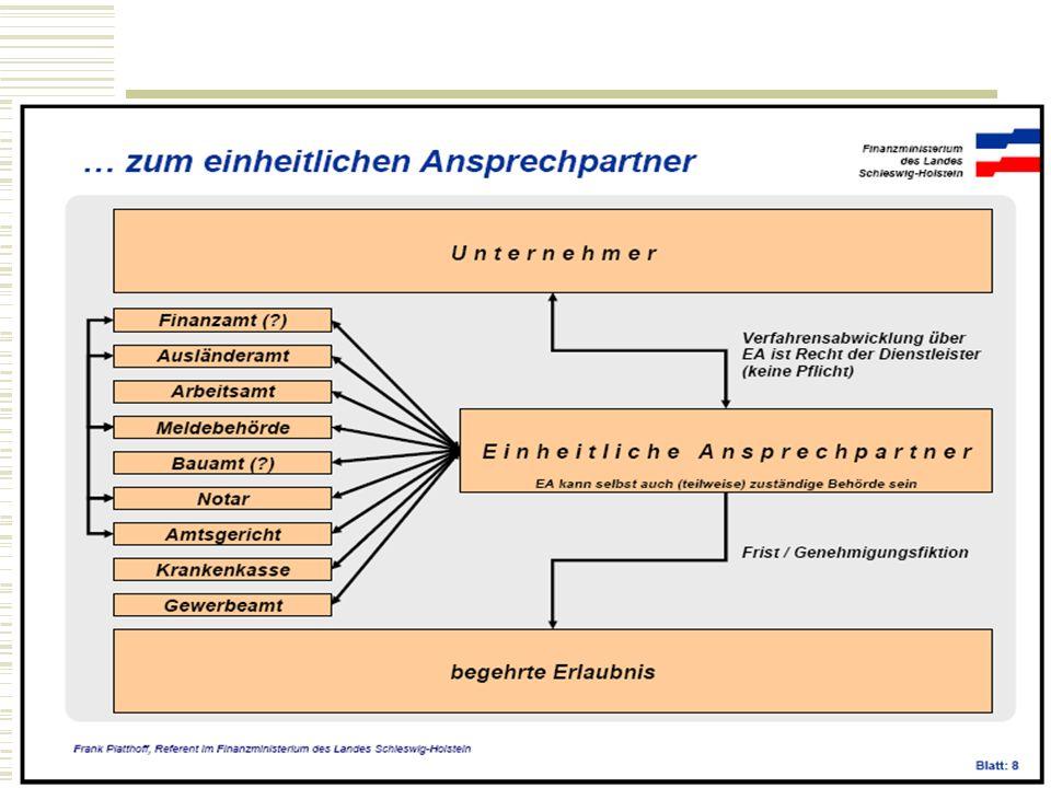 19 Saarland Ministerium für Wirtschaft und Wissenschaft zu Front-Back-Office Lösungen