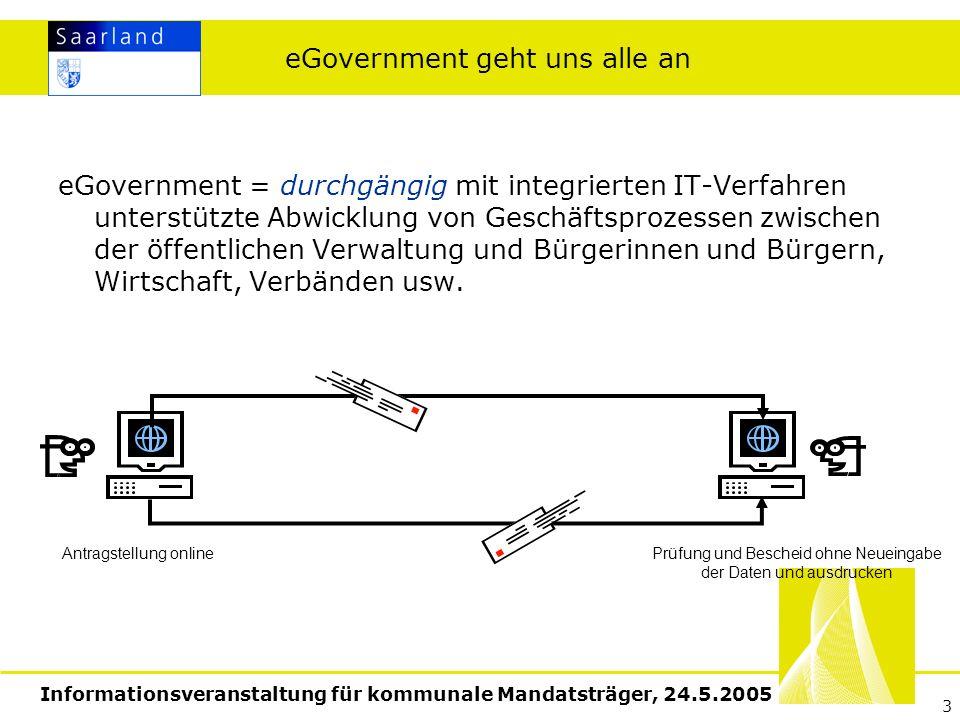 Informationsveranstaltung für kommunale Mandatsträger, 24.5.2005 3 eGovernment geht uns alle an eGovernment = durchgängig mit integrierten IT-Verfahren unterstützte Abwicklung von Geschäftsprozessen zwischen der öffentlichen Verwaltung und Bürgerinnen und Bürgern, Wirtschaft, Verbänden usw.