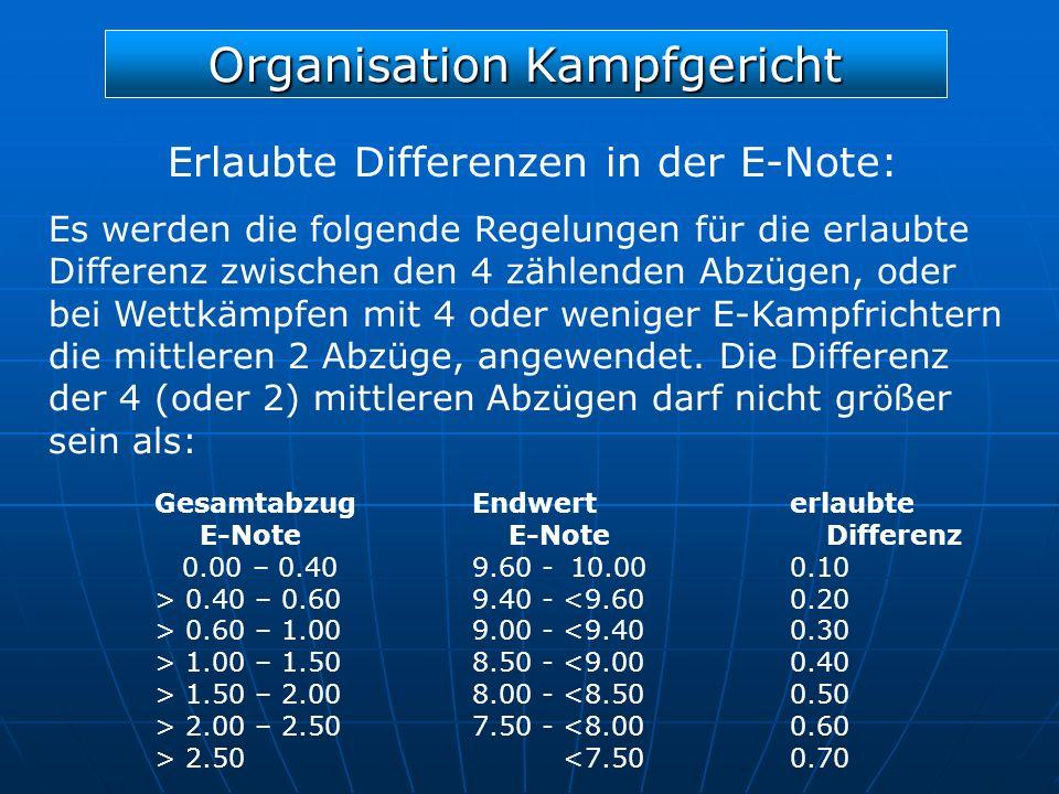Organisation Kampfgericht Erlaubte Differenzen in der E-Note: Es werden die folgende Regelungen für die erlaubte Differenz zwischen den 4 zählenden Ab