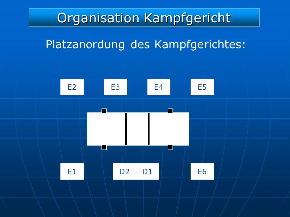 Organisation Kampfgericht Platzanordung des Kampfgerichtes: E2E3E4E5 E1E6D2D1