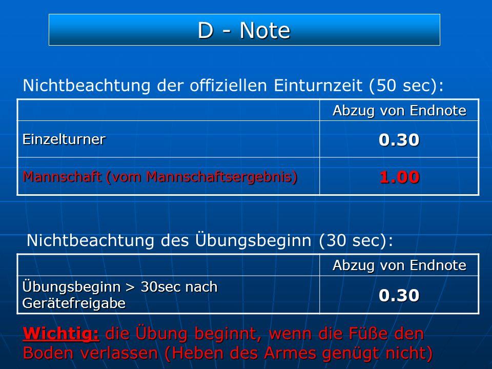 D - Note Abzug von Endnote Einzelturner0.30 Mannschaft (vom Mannschaftsergebnis) 1.00 Nichtbeachtung der offiziellen Einturnzeit (50 sec): Nichtbeacht
