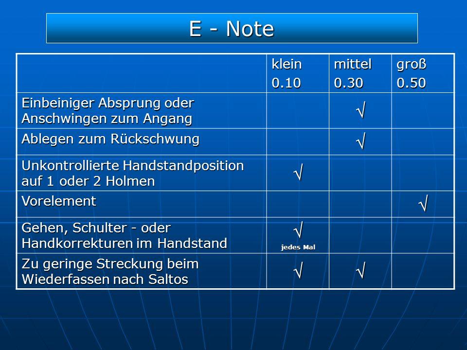 E - Note klein0.10mittel0.30groß0.50 Einbeiniger Absprung oder Anschwingen zum Angang Ablegen zum Rückschwung Unkontrollierte Handstandposition auf 1