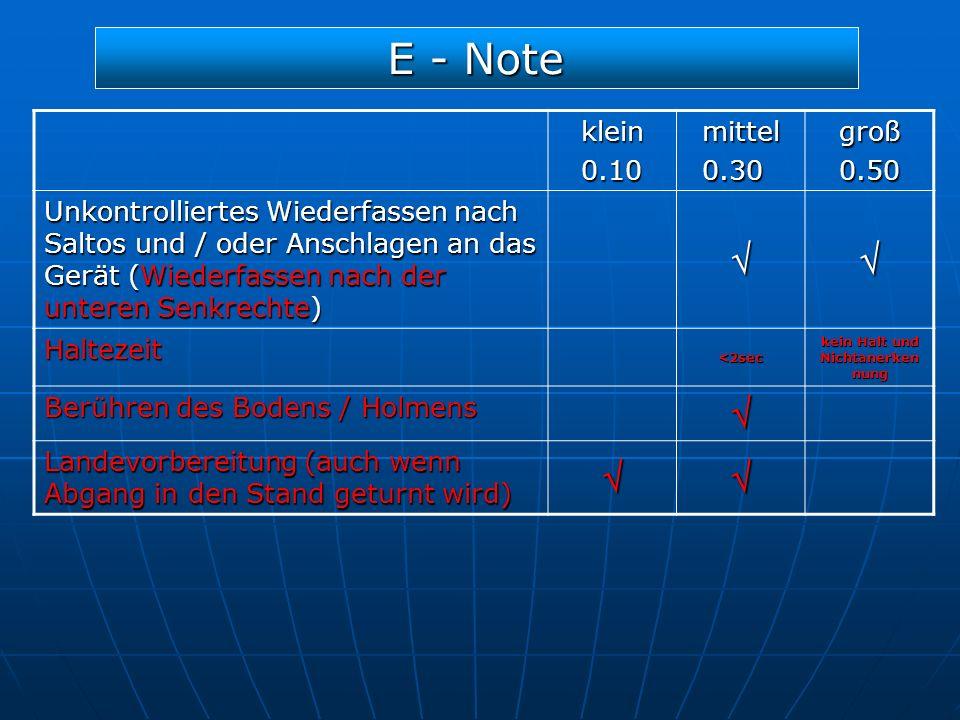 E - Note klein0.10mittel0.30groß0.50 Unkontrolliertes Wiederfassen nach Saltos und / oder Anschlagen an das Gerät (Wiederfassen nach der unteren Senkr