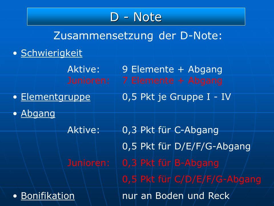 D - Note Zusammensetzung der D-Note: Schwierigkeit Aktive: 9 Elemente + Abgang Junioren:7 Elemente + Abgang Elementgruppe 0,5 Pkt je Gruppe I - IV Abg