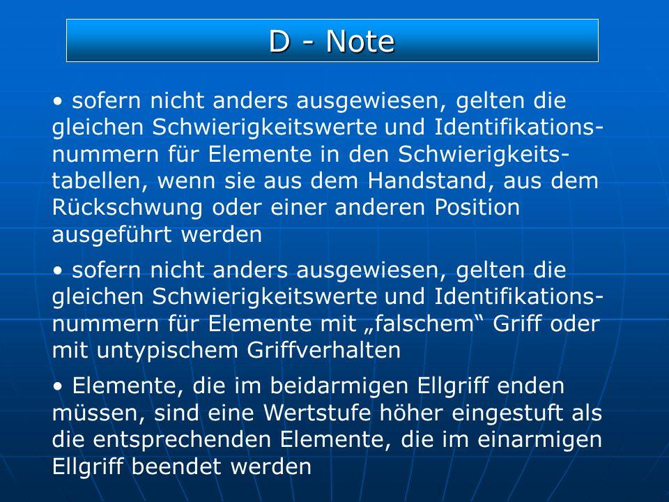 D - Note sofern nicht anders ausgewiesen, gelten die gleichen Schwierigkeitswerte und Identifikations- nummern für Elemente in den Schwierigkeits- tab