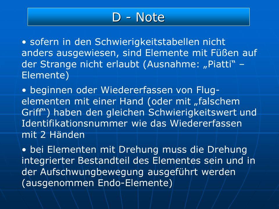 D - Note sofern in den Schwierigkeitstabellen nicht anders ausgewiesen, sind Elemente mit Füßen auf der Strange nicht erlaubt (Ausnahme: Piatti – Elem