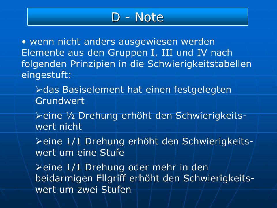 D - Note wenn nicht anders ausgewiesen werden Elemente aus den Gruppen I, III und IV nach folgenden Prinzipien in die Schwierigkeitstabellen eingestuf