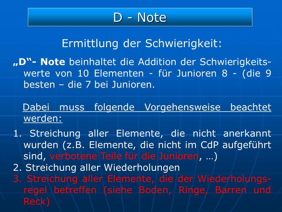 D - Note Ermittlung der Schwierigkeit: D- Note beinhaltet die Addition der Schwierigkeits- werte von 10 Elementen - für Junioren 8 - (die 9 besten – d