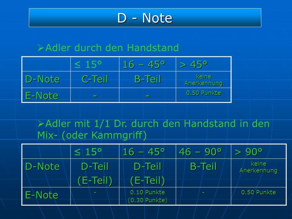 D - Note Adler durch den Handstand 15° 16 – 45° > 45° D-NoteC-TeilB-Teil keine Anerkennung E-Note-- 0.50 Punkte Adler mit 1/1 Dr. durch den Handstand