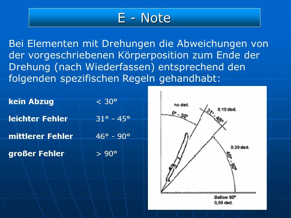 E - Note Bei Elementen mit Drehungen die Abweichungen von der vorgeschriebenen Körperposition zum Ende der Drehung (nach Wiederfassen) entsprechend de