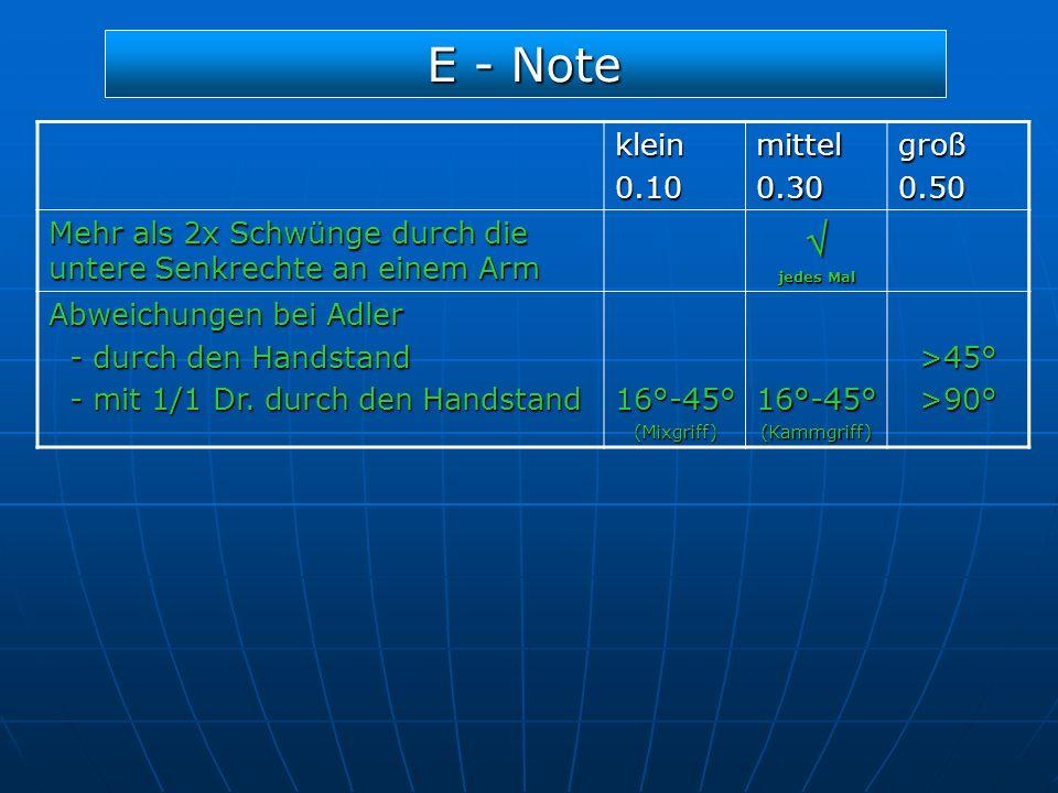 E - Note klein0.10mittel0.30groß0.50 Mehr als 2x Schwünge durch die untere Senkrechte an einem Arm jedes Mal Abweichungen bei Adler - durch den Handst