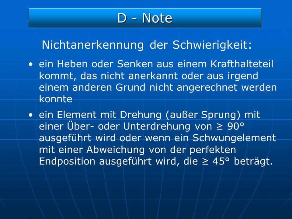 D - Note Nichtanerkennung der Schwierigkeit: ein Heben oder Senken aus einem Krafthalteteil kommt, das nicht anerkannt oder aus irgend einem anderen G