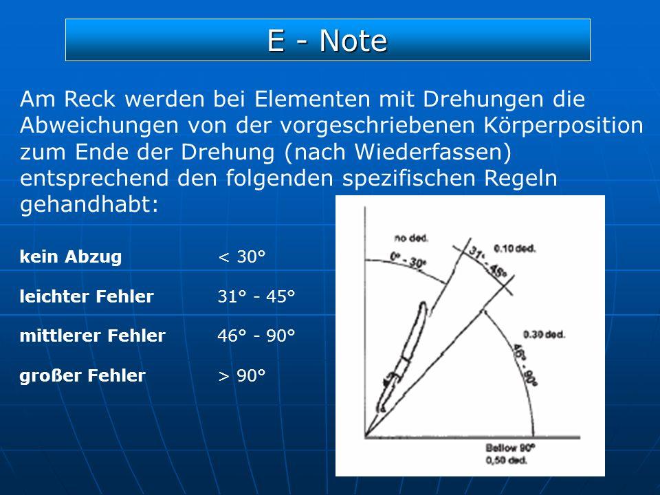 E - Note Am Reck werden bei Elementen mit Drehungen die Abweichungen von der vorgeschriebenen Körperposition zum Ende der Drehung (nach Wiederfassen)