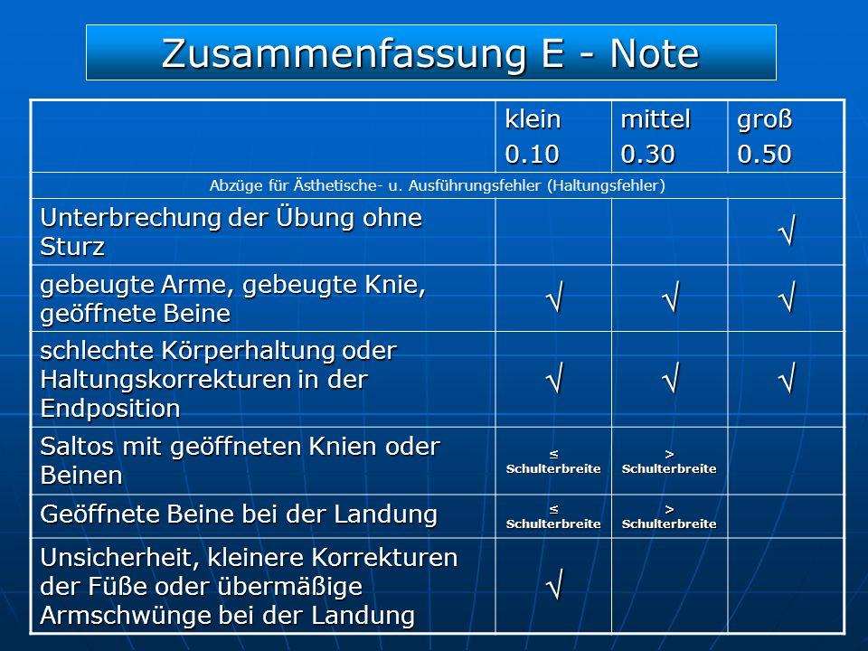 Zusammenfassung E - Note klein0.10mittel0.30groß0.50 Abzüge für Ästhetische- u. Ausführungsfehler (Haltungsfehler) Unterbrechung der Übung ohne Sturz
