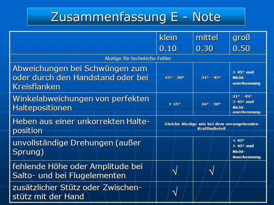 Zusammenfassung E - Note klein0.10mittel0.30groß0.50 Abzüge für technische Fehler Abweichungen bei Schwüngen zum oder durch den Handstand oder bei Kre