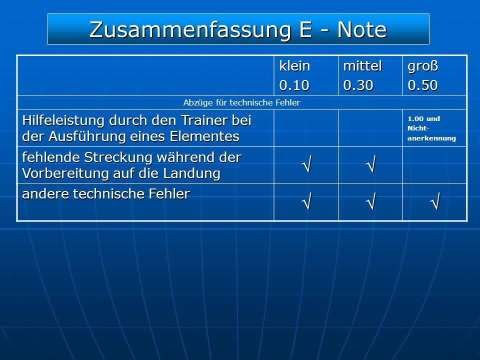 Zusammenfassung E - Note klein0.10mittel0.30groß0.50 Abzüge für technische Fehler Hilfeleistung durch den Trainer bei der Ausführung eines Elementes 1