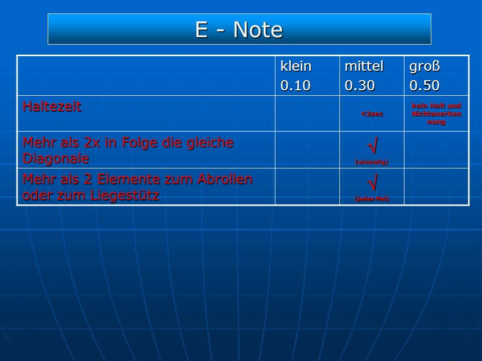 E - Note klein0.10mittel0.30groß0.50Haltezeit<2sec kein Halt und Nichtanerken nung Mehr als 2x in Folge die gleiche Diagonale (einmalig) Mehr als 2 El