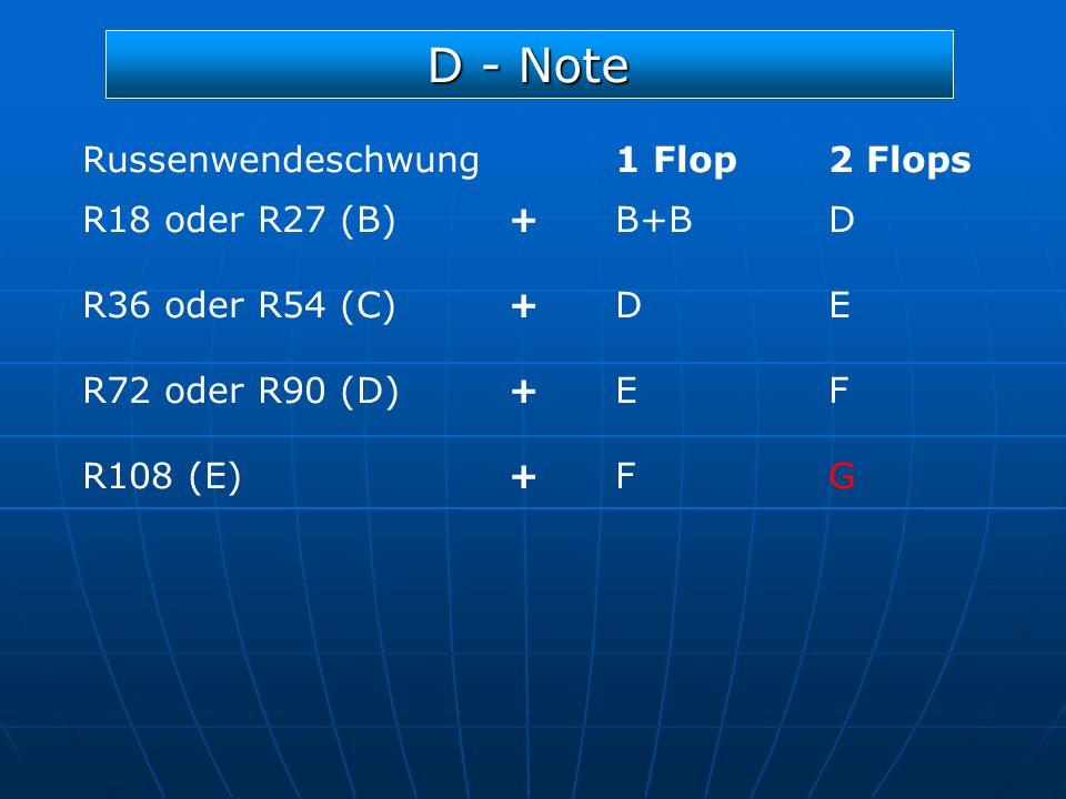 D - Note Russenwendeschwung1 Flop2 Flops R18 oder R27 (B)+ B+B D R36 oder R54 (C)+ D E R72 oder R90 (D)+ E F R108 (E) + F G