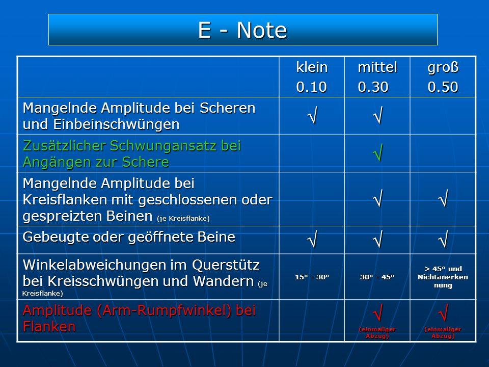 E - Note klein0.10mittel0.30groß0.50 Mangelnde Amplitude bei Scheren und Einbeinschwüngen Zusätzlicher Schwungansatz bei Angängen zur Schere Mangelnde