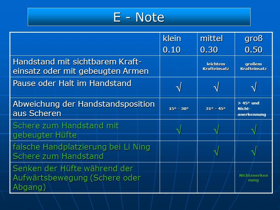 E - Note klein0.10mittel0.30groß0.50 Handstand mit sichtbarem Kraft- einsatz oder mit gebeugten Armen leichtem Krafteinsatz großem Krafteinsatz Pause
