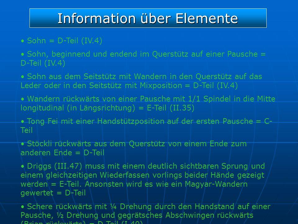 Information über Elemente Sohn = D-Teil (IV.4) Sohn, beginnend und endend im Querstütz auf einer Pausche = D-Teil (IV.4) Sohn aus dem Seitstütz mit Wa