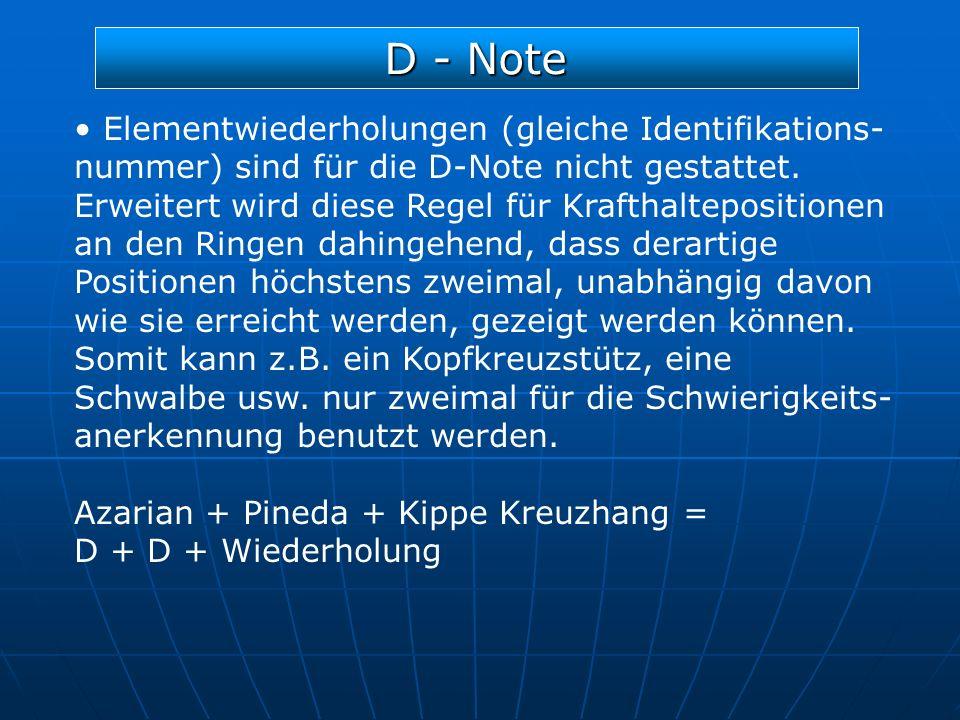 D - Note Elementwiederholungen (gleiche Identifikations- nummer) sind für die D-Note nicht gestattet. Erweitert wird diese Regel für Krafthaltepositio
