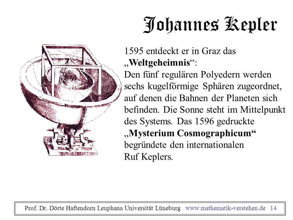Johannes Kepler 1595 entdeckt er in Graz dasWeltgeheimnis: Den fünf regulären Polyedern werden sechs kugelförmige Sphären zugeordnet, auf denen die Ba