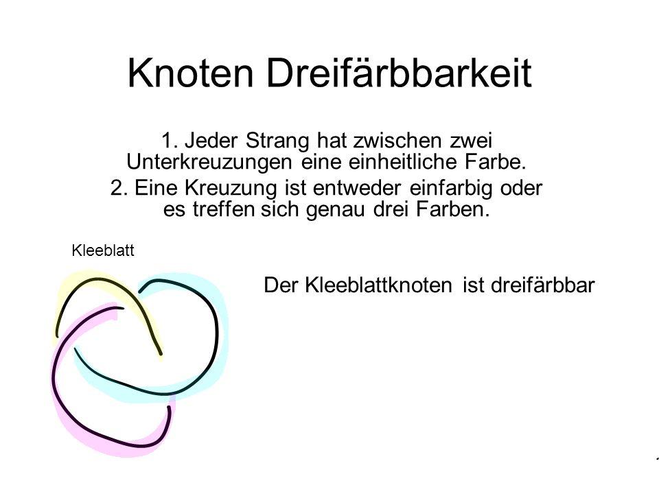 Knoten Dreifärbbarkeit 1. Jeder Strang hat zwischen zwei Unterkreuzungen eine einheitliche Farbe. 2. Eine Kreuzung ist entweder einfarbig oder es tref