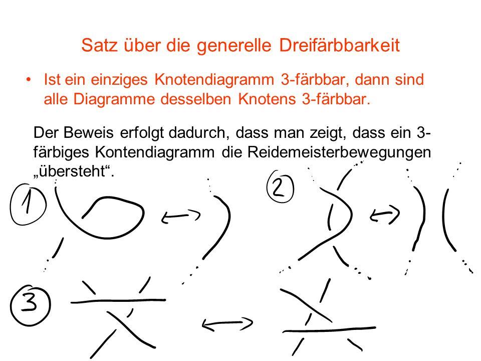 Satz über die generelle Dreifärbbarkeit Ist ein einziges Knotendiagramm 3-färbbar, dann sind alle Diagramme desselben Knotens 3-färbbar.