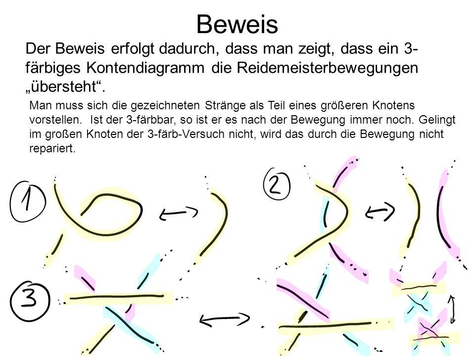 Man muss sich die gezeichneten Stränge als Teil eines größeren Knotens vorstellen. Ist der 3-färbbar, so ist er es nach der Bewegung immer noch. Gelin