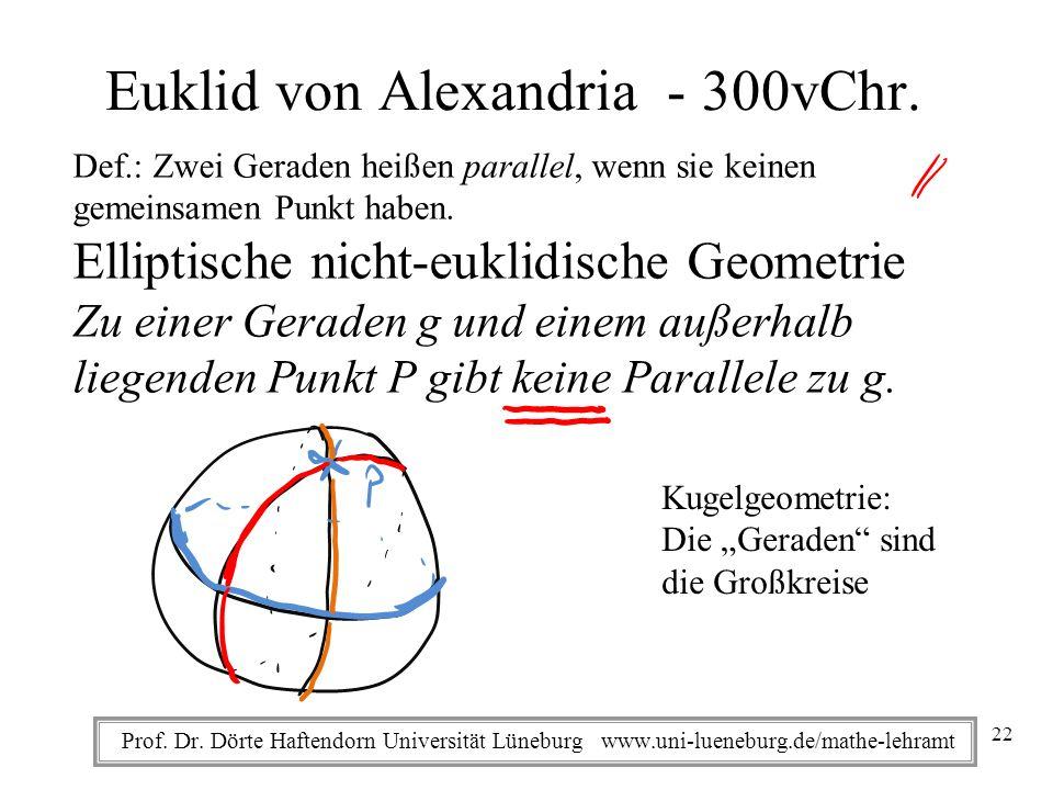 Prof. Dr. Dörte Haftendorn Universität Lüneburg www.uni-lueneburg.de/mathe-lehramt Euklid von Alexandria - 300vChr. Def.: Zwei Geraden heißen parallel