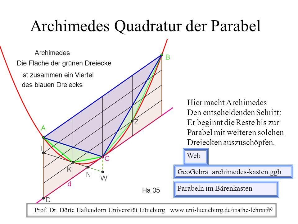 Prof. Dr. Dörte Haftendorn Universität Lüneburg www.uni-lueneburg.de/mathe-lehramt Archimedes Quadratur der Parabel Web GeoGebra archimedes-kasten.ggb