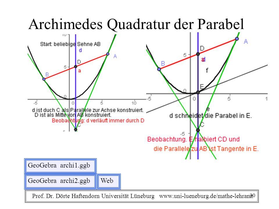 Prof. Dr. Dörte Haftendorn Universität Lüneburg www.uni-lueneburg.de/mathe-lehramt Archimedes Quadratur der Parabel WebGeoGebra archi2.ggb GeoGebra ar