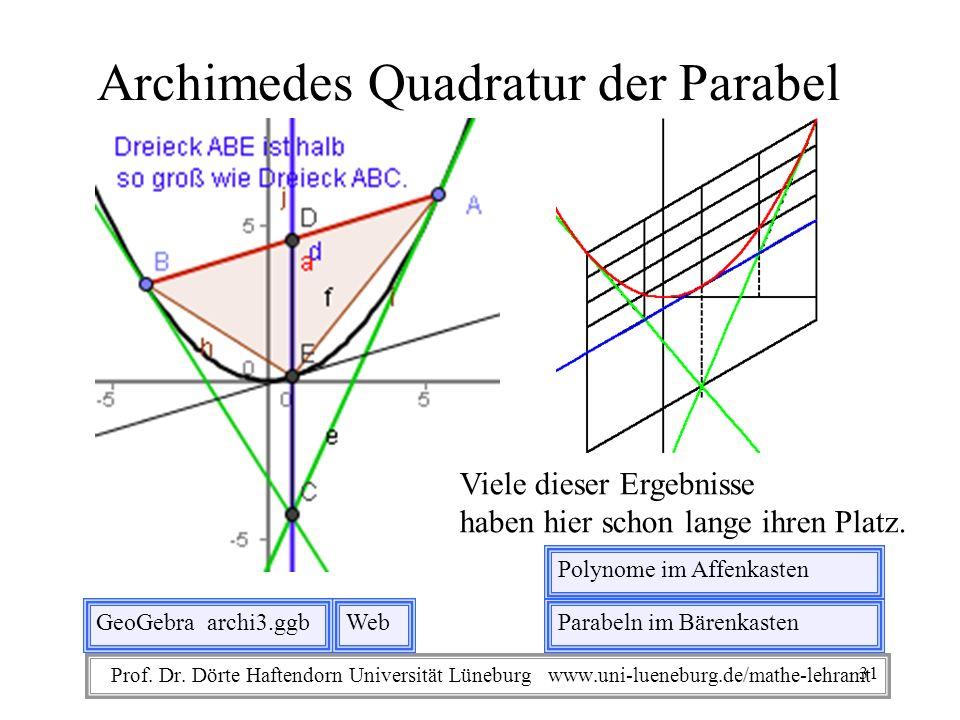 Prof. Dr. Dörte Haftendorn Universität Lüneburg www.uni-lueneburg.de/mathe-lehramt Archimedes Quadratur der Parabel WebGeoGebra archi3.ggb Polynome im