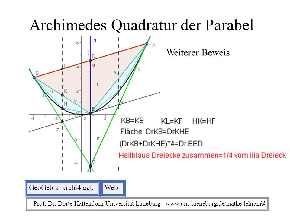Prof. Dr. Dörte Haftendorn Universität Lüneburg www.uni-lueneburg.de/mathe-lehramt Archimedes Quadratur der Parabel WebGeoGebra archi4.ggb Weiterer Be