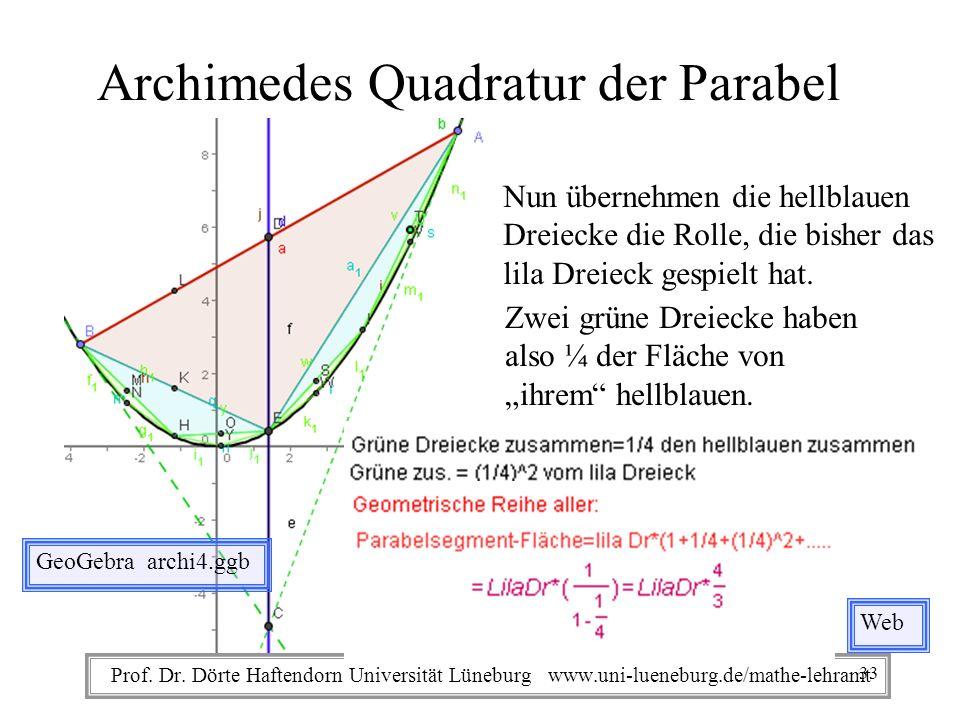 Archimedes Quadratur der Parabel Web Nun übernehmen die hellblauen Dreiecke die Rolle, die bisher das lila Dreieck gespielt hat. Prof. Dr. Dörte Hafte