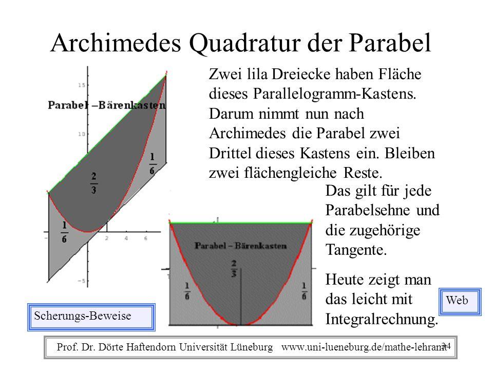 Archimedes Quadratur der Parabel Web Zwei lila Dreiecke haben Fläche dieses Parallelogramm-Kastens. Darum nimmt nun nach Archimedes die Parabel zwei D