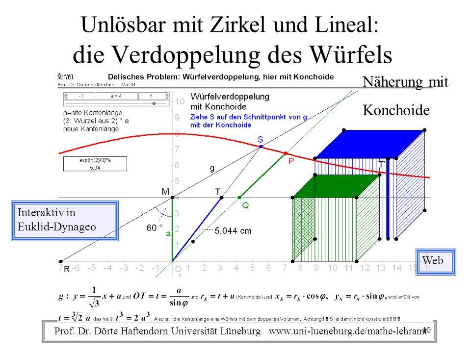 Prof. Dr. Dörte Haftendorn Universität Lüneburg www.uni-lueneburg.de/mathe-lehramt Unlösbar mit Zirkel und Lineal: die Verdoppelung des Würfels Intera