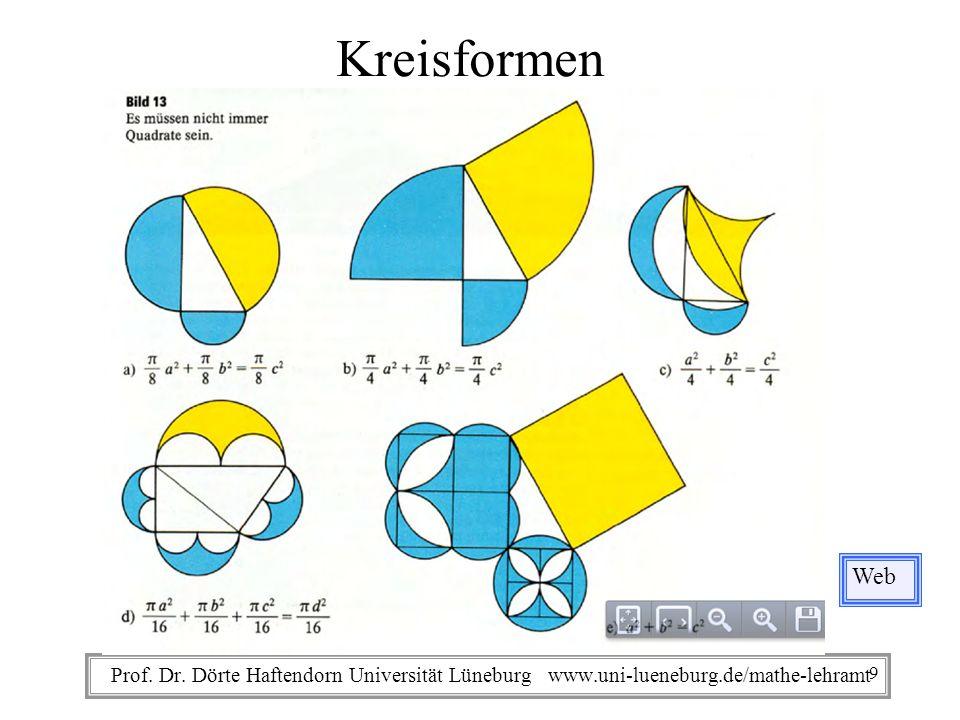 Prof. Dr. Dörte Haftendorn Universität Lüneburg www.uni-lueneburg.de/mathe-lehramt Kreisformen Web 9