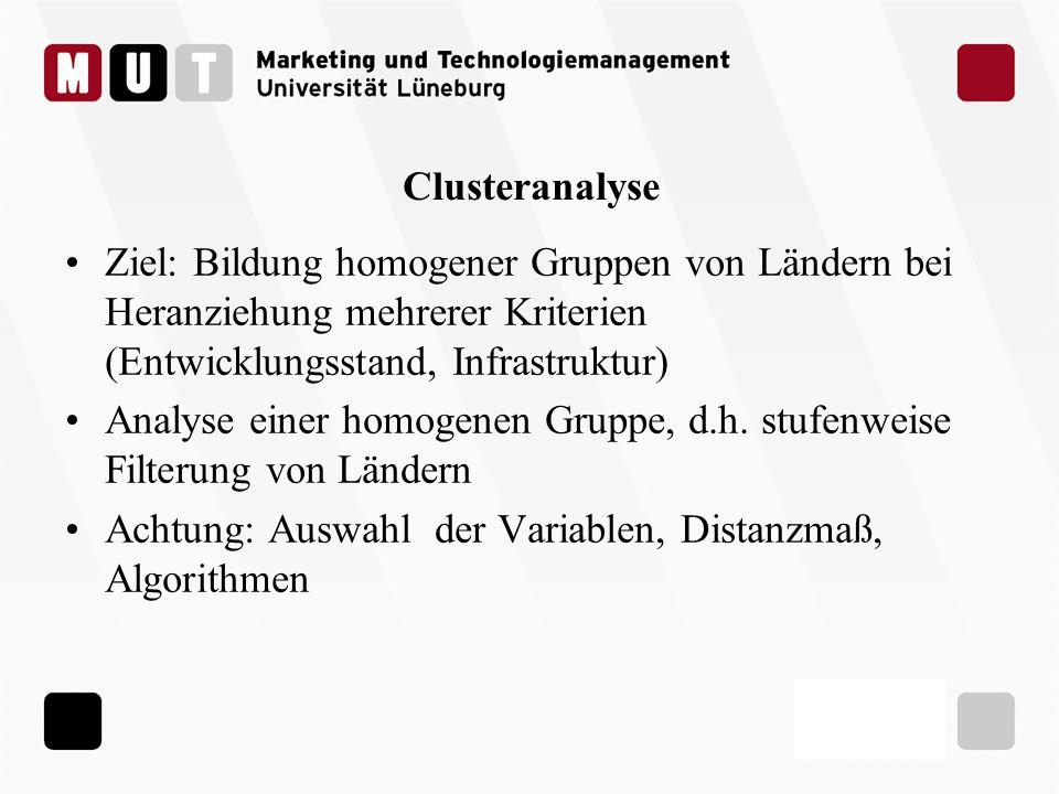 Clusteranalyse Ziel: Bildung homogener Gruppen von Ländern bei Heranziehung mehrerer Kriterien (Entwicklungsstand, Infrastruktur) Analyse einer homoge