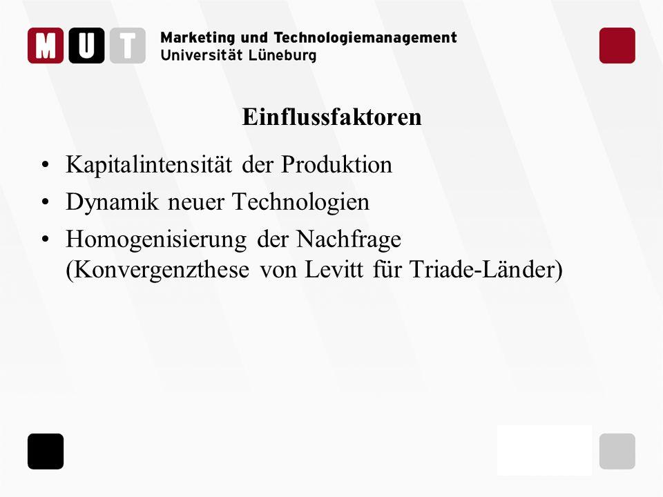 Einflussfaktoren Kapitalintensität der Produktion Dynamik neuer Technologien Homogenisierung der Nachfrage (Konvergenzthese von Levitt für Triade-Länd