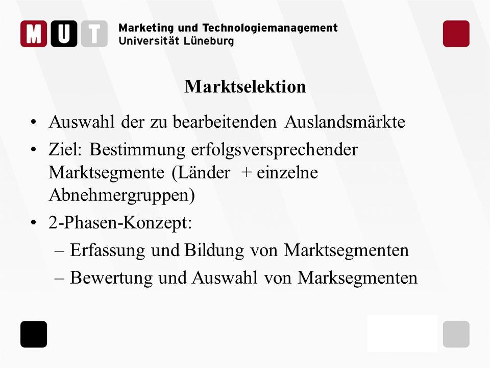 Grob- und Feinsegmentierung Grobsegmentierung: Aussagen über generelle Kaufvoraussetzungen und politische Risiken (heuristische Verfahren) Feinsegmentierung: Auswahl der zu bearbeitenden Märkte im Hinblick auf Zielbeitrag (z.B.