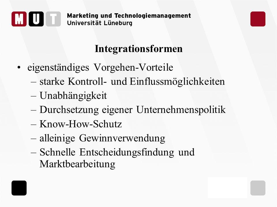 Integrationsformen eigenständiges Vorgehen-Vorteile –starke Kontroll- und Einflussmöglichkeiten –Unabhängigkeit –Durchsetzung eigener Unternehmenspoli