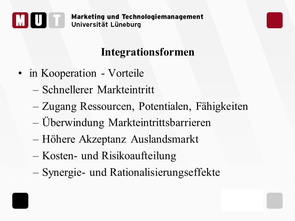 Integrationsformen in Kooperation - Vorteile –Schnellerer Markteintritt –Zugang Ressourcen, Potentialen, Fähigkeiten –Überwindung Markteintrittsbarrie