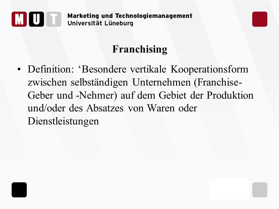Franchising Definition: Besondere vertikale Kooperationsform zwischen selbständigen Unternehmen (Franchise- Geber und -Nehmer) auf dem Gebiet der Prod