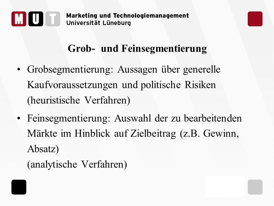 Grob- und Feinsegmentierung Grobsegmentierung: Aussagen über generelle Kaufvoraussetzungen und politische Risiken (heuristische Verfahren) Feinsegment