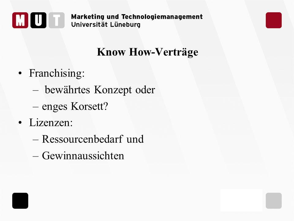 Know How-Verträge Franchising: – bewährtes Konzept oder –enges Korsett? Lizenzen: –Ressourcenbedarf und –Gewinnaussichten